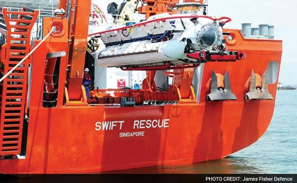 It Took 14 Years. India To Buy 2 Rescue Submarines For 1,900 Crores